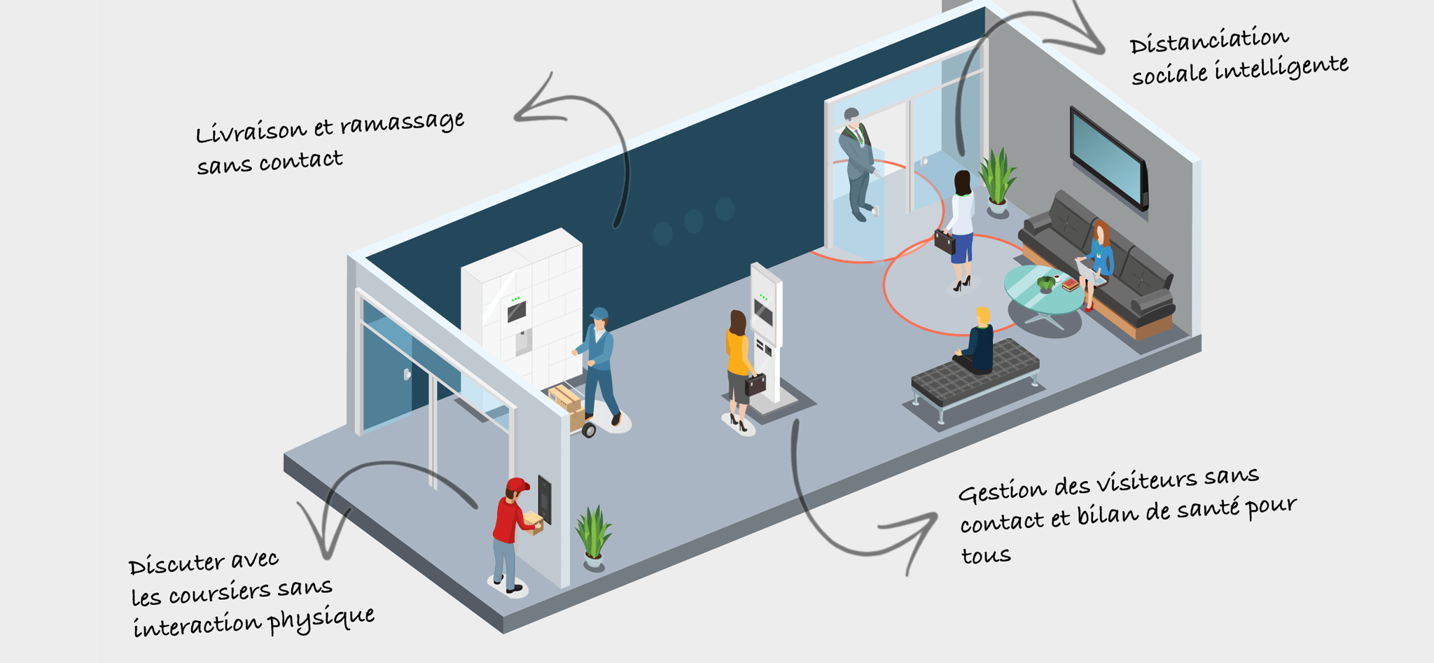 Office Solution sheet Reception Virtuelle 1